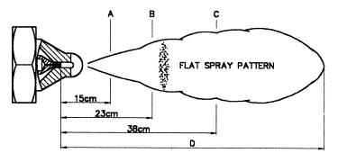 al90-schema