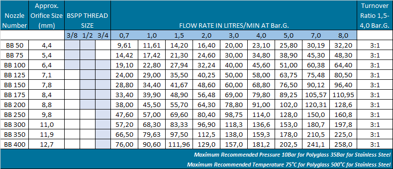 bb-capacity-chart